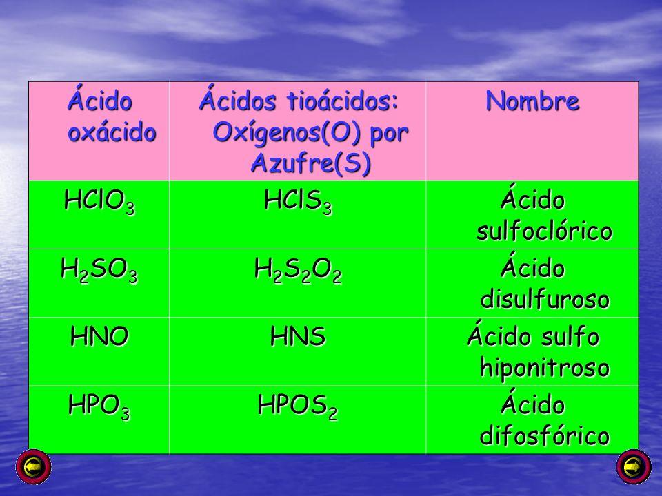 Ácidos tioácidos: Oxígenos(O) por Azufre(S) Nombre