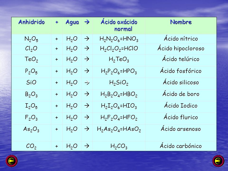 Anhidrido + Agua.  Ácido oxácido normal. Nombre. N2O5. H2O. H2N2O6=HNO3. Ácido nítrico. Cl2O.