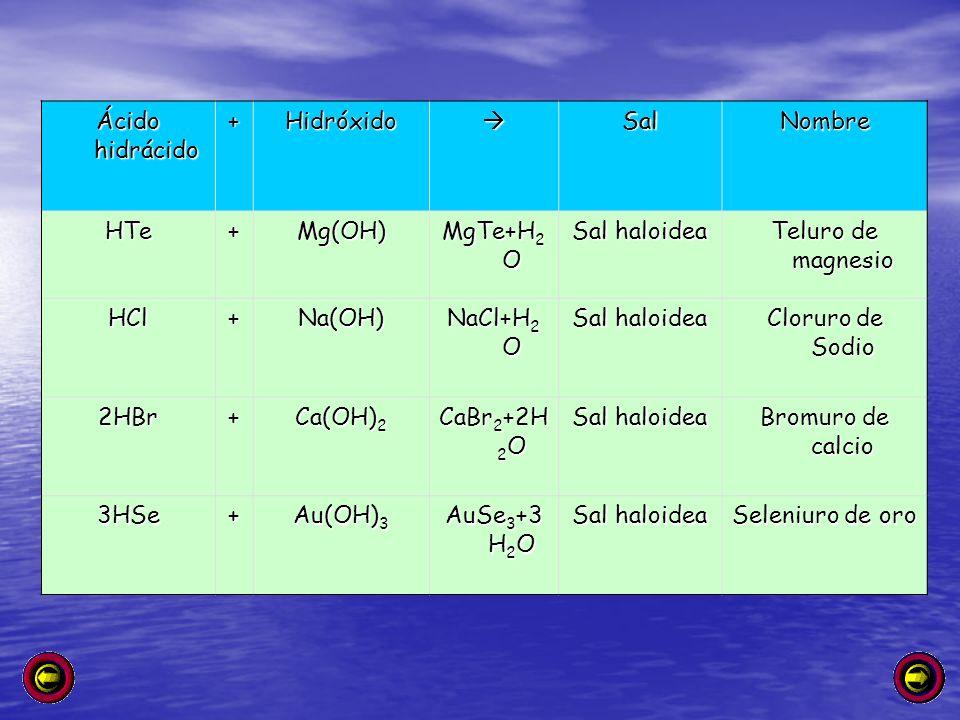 Ácido hidrácido + Hidróxido.  Sal. Nombre. HTe. Mg(OH) MgTe+H2O. Sal haloidea. Teluro de magnesio.