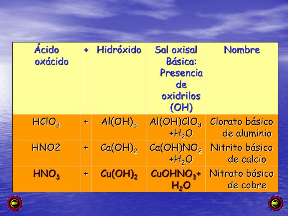 Sal oxisal Básica: Presencia de oxidrilos (OH) Nombre