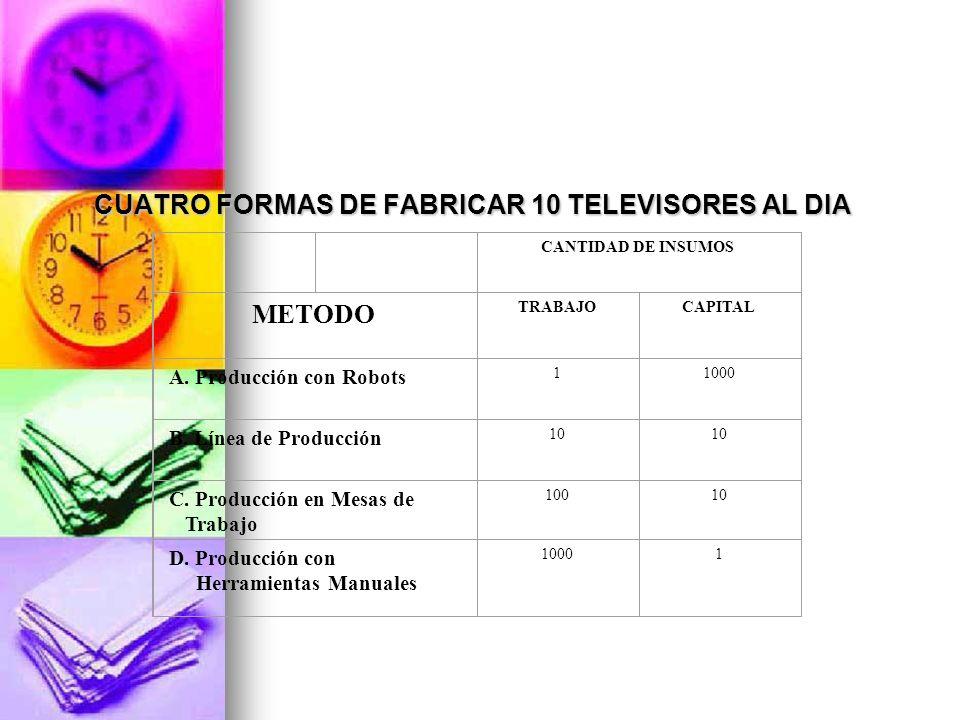 CUATRO FORMAS DE FABRICAR 10 TELEVISORES AL DIA