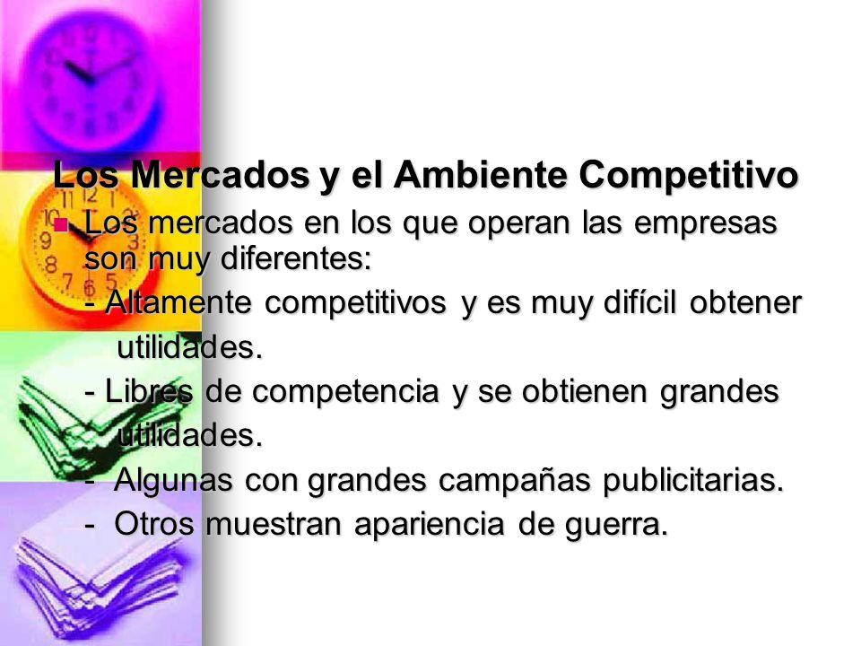 Los Mercados y el Ambiente Competitivo
