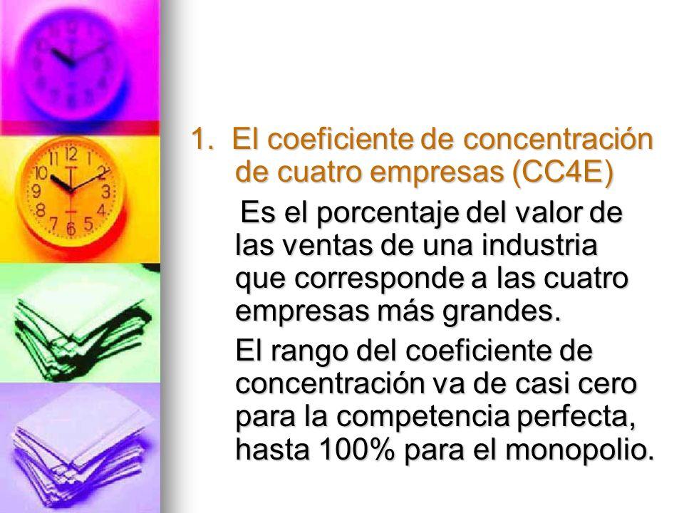 1. El coeficiente de concentración de cuatro empresas (CC4E)