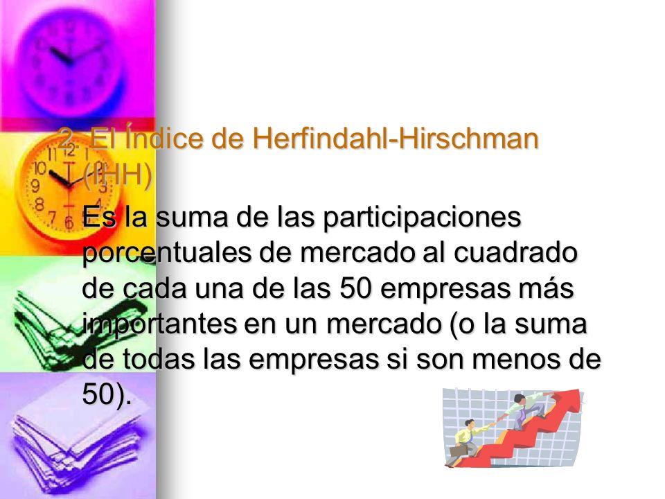 2. El Índice de Herfindahl-Hirschman (IHH)