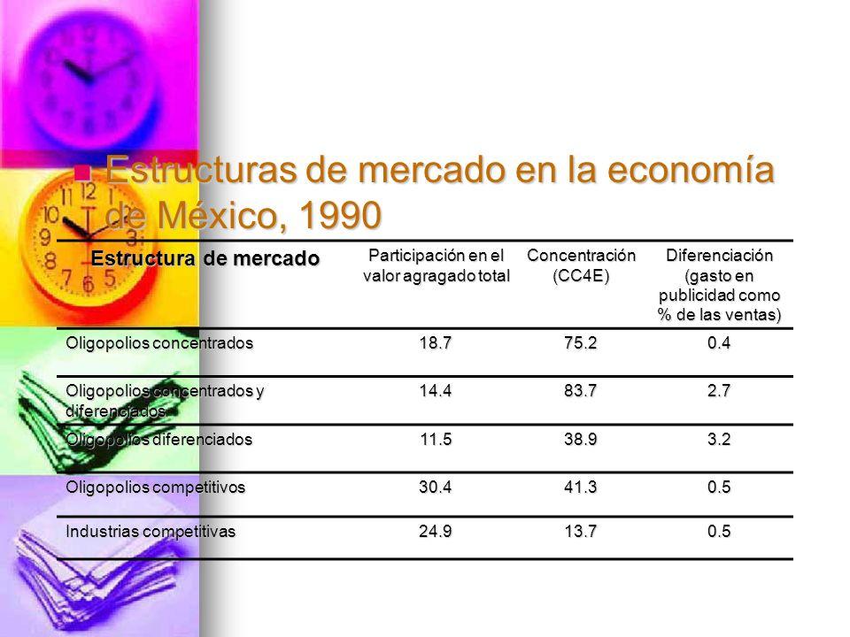 Estructuras de mercado en la economía de México, 1990