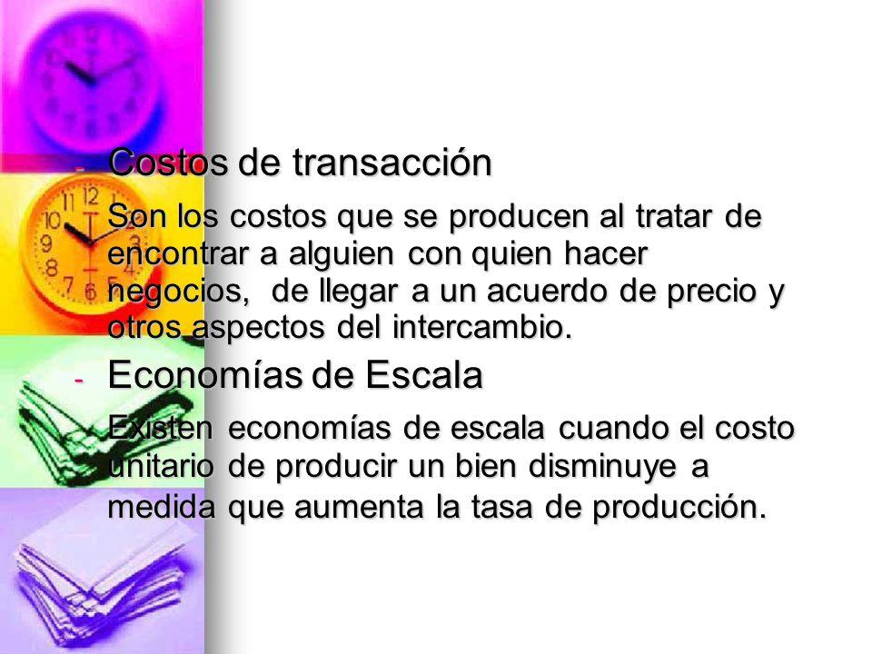 Costos de transacción