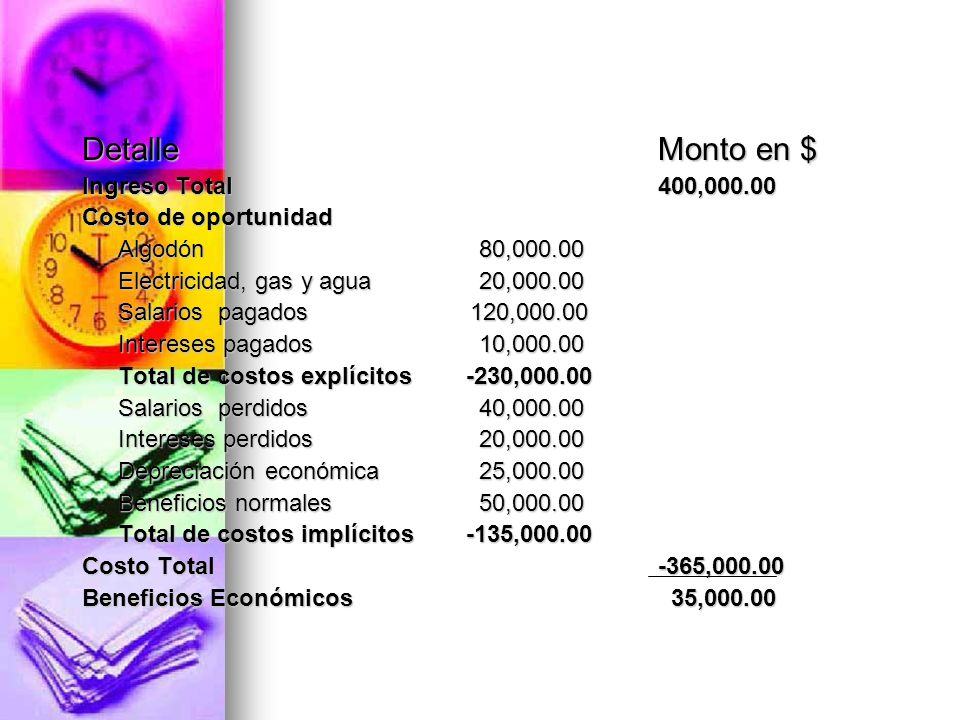 Detalle Monto en $ Ingreso Total 400,000.00 Costo de oportunidad