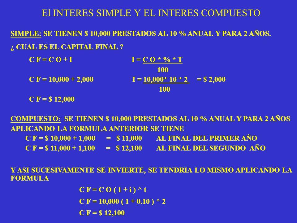 El INTERES SIMPLE Y EL INTERES COMPUESTO