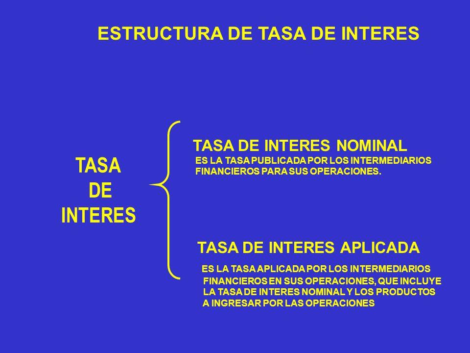 ESTRUCTURA DE TASA DE INTERES