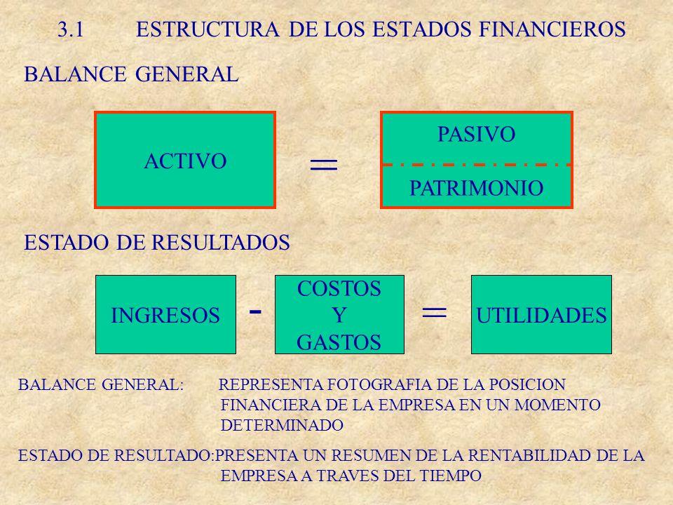 3.1 ESTRUCTURA DE LOS ESTADOS FINANCIEROS
