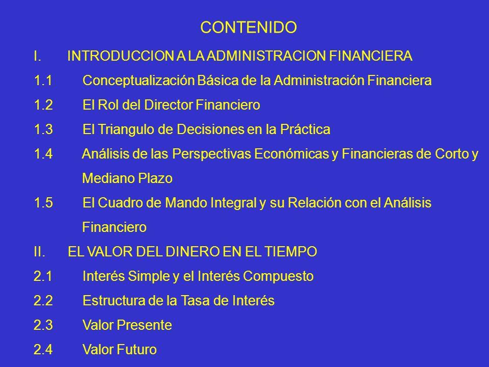 CONTENIDO INTRODUCCION A LA ADMINISTRACION FINANCIERA