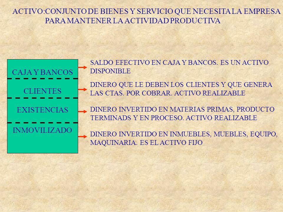 ACTIVO:CONJUNTO DE BIENES Y SERVICIO QUE NECESITA LA EMPRESA PARA MANTENER LA ACTIVIDAD PRODUCTIVA