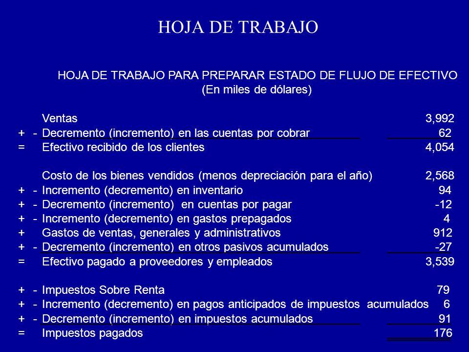 HOJA DE TRABAJO Ventas 3,992 + -