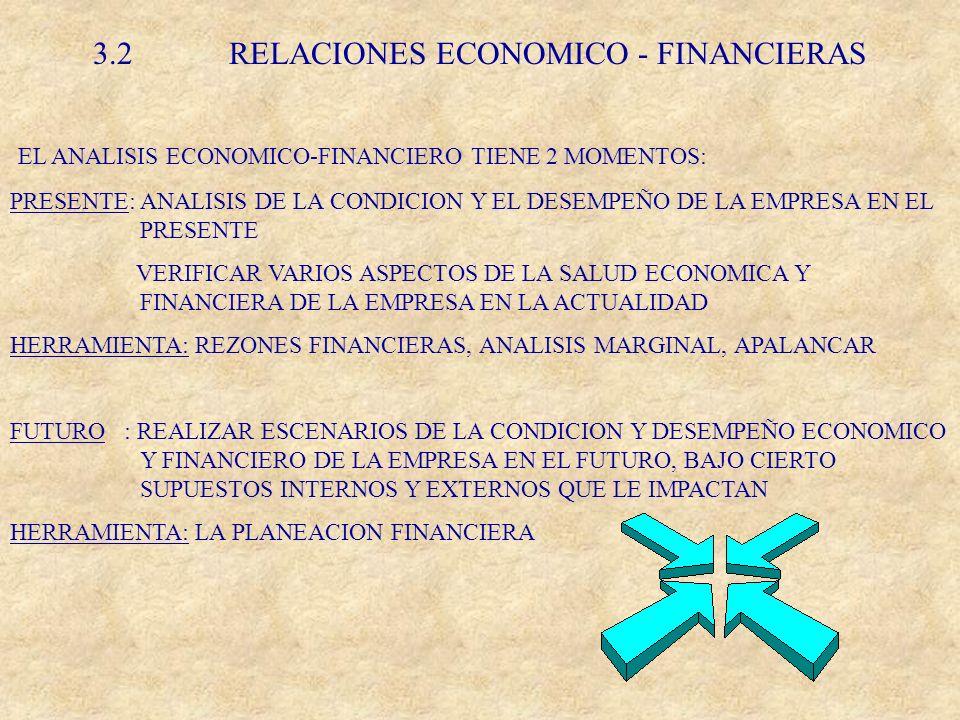 3.2 RELACIONES ECONOMICO - FINANCIERAS
