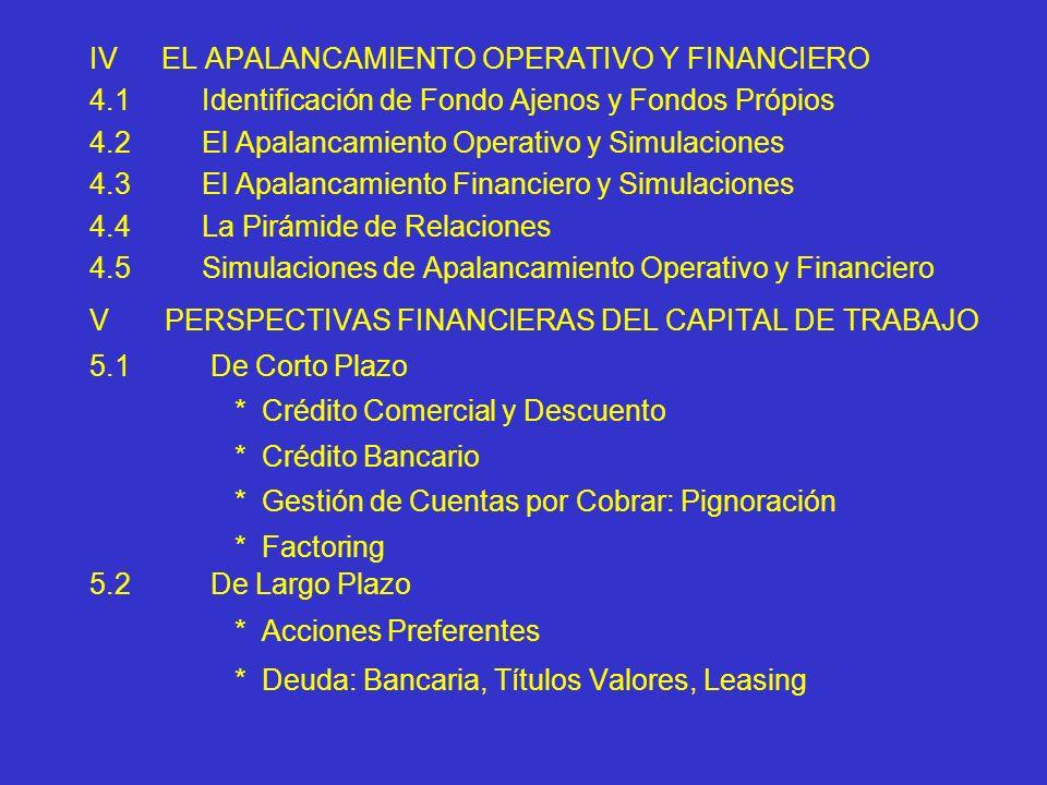 IV EL APALANCAMIENTO OPERATIVO Y FINANCIERO