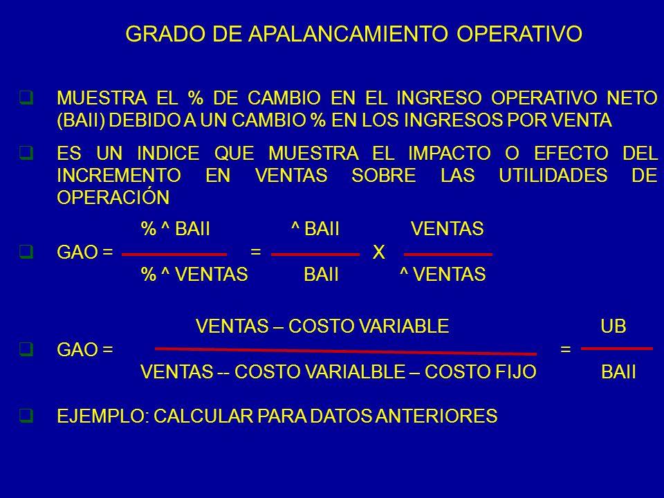 GRADO DE APALANCAMIENTO OPERATIVO