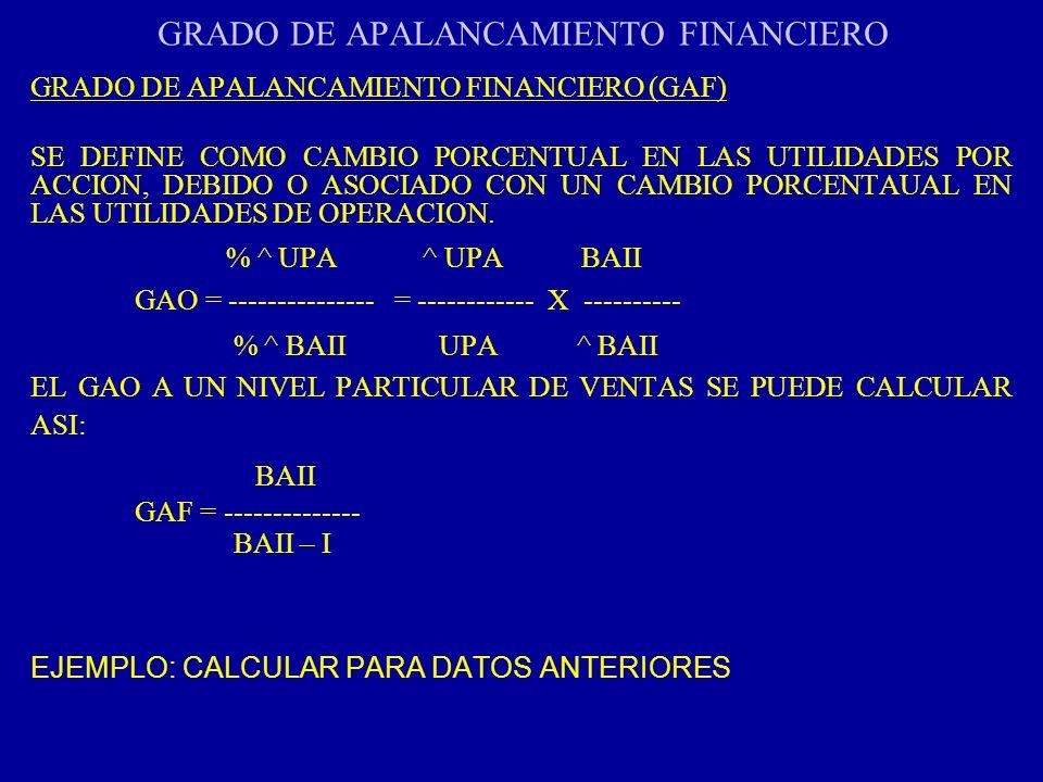 GRADO DE APALANCAMIENTO FINANCIERO