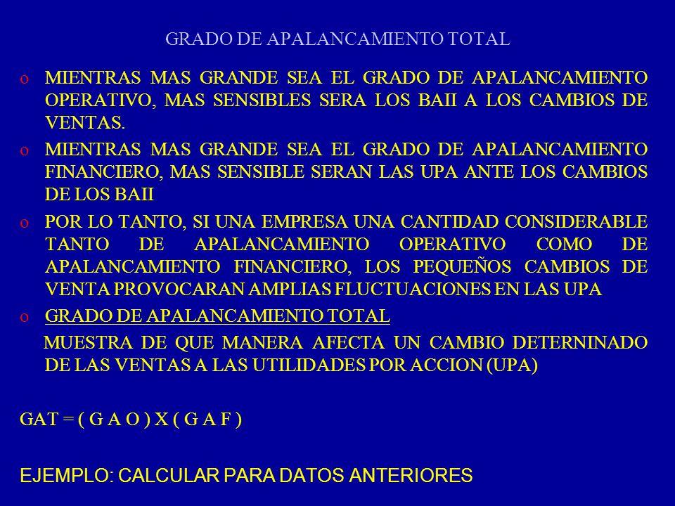 GRADO DE APALANCAMIENTO TOTAL