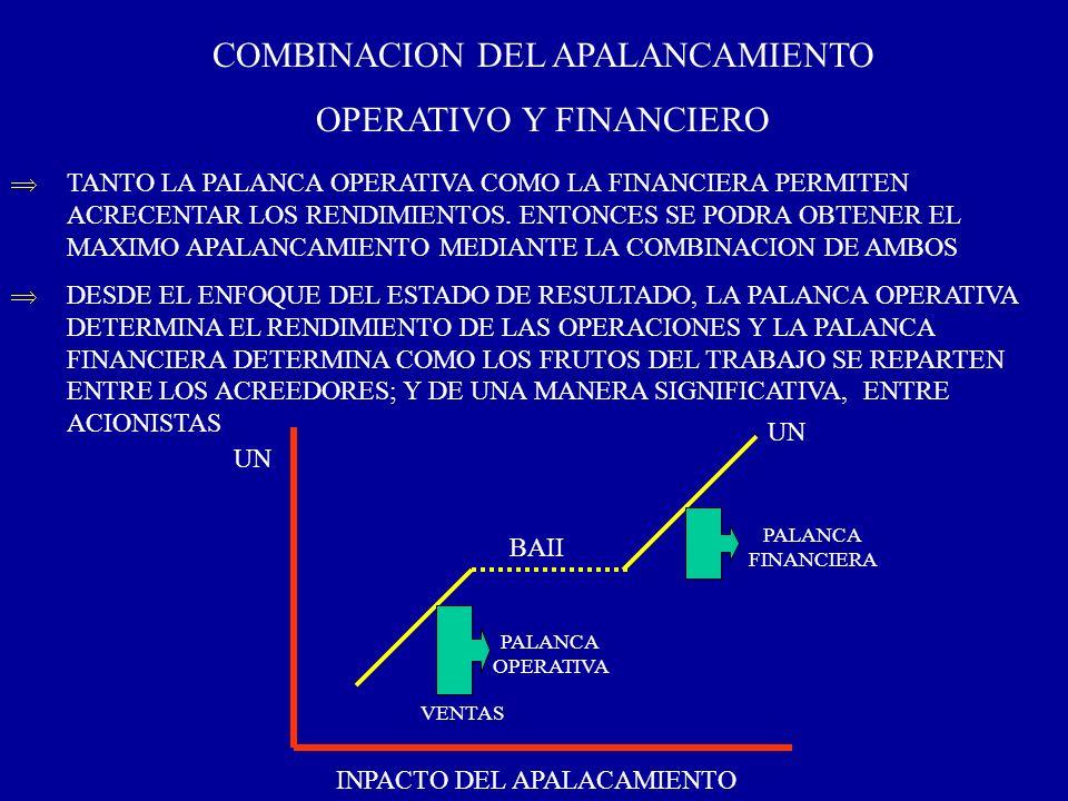COMBINACION DEL APALANCAMIENTO OPERATIVO Y FINANCIERO