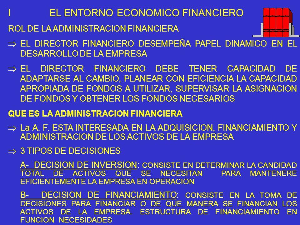 I EL ENTORNO ECONOMICO FINANCIERO