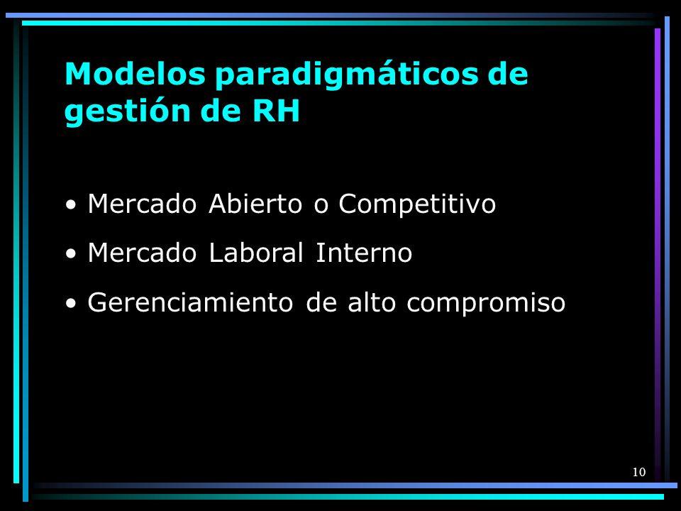Modelos paradigmáticos de gestión de RH