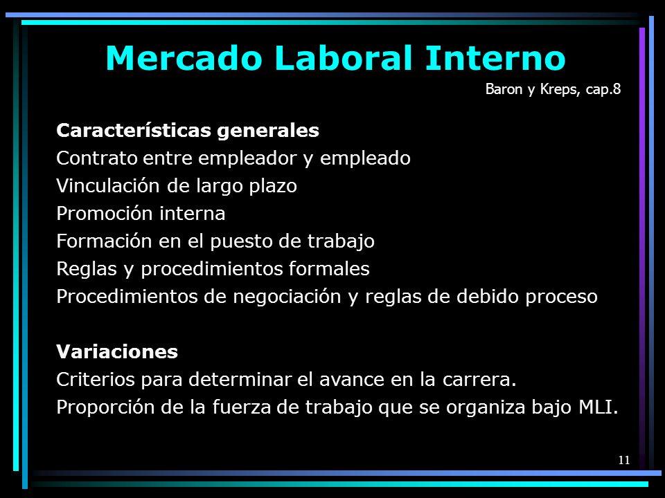 Mercado Laboral Interno