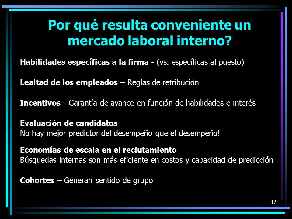 Por qué resulta conveniente un mercado laboral interno