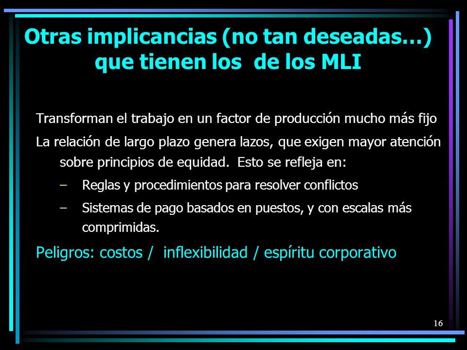 Otras implicancias (no tan deseadas…) que tienen los de los MLI