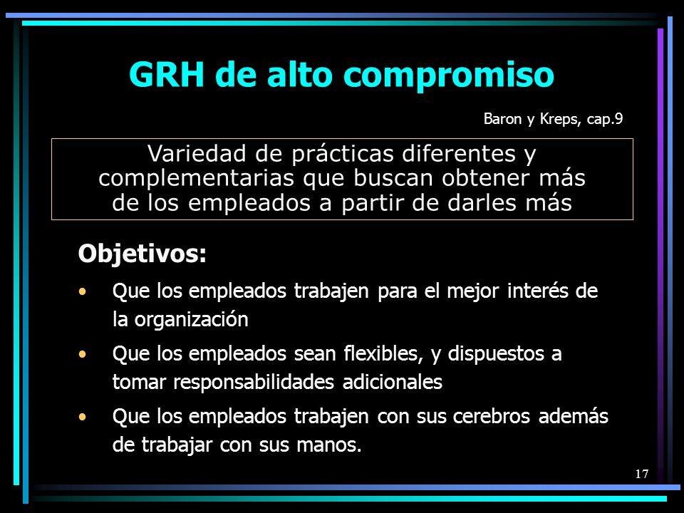 GRH de alto compromiso Objetivos:
