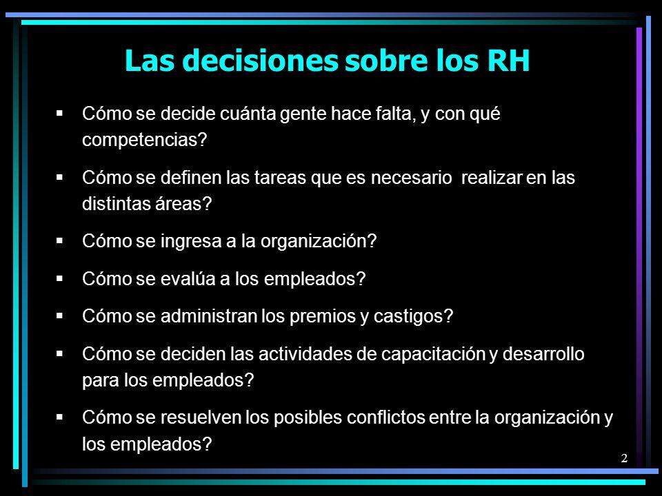 Las decisiones sobre los RH