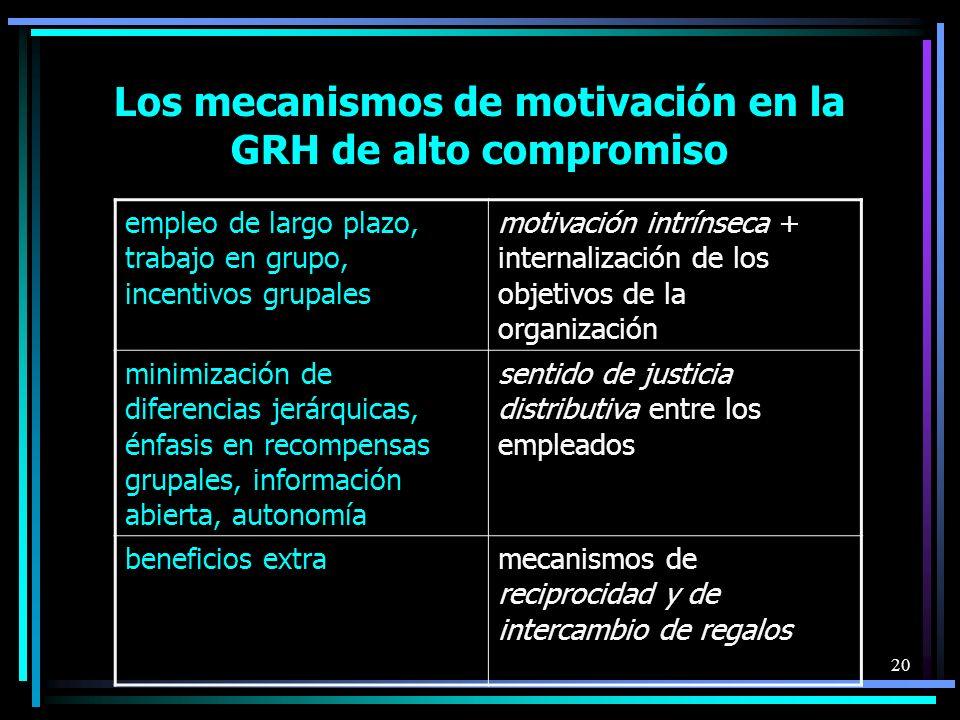 Los mecanismos de motivación en la GRH de alto compromiso
