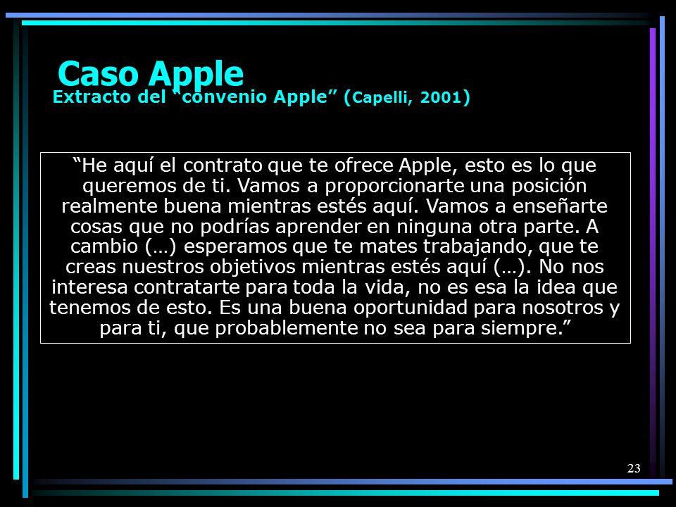 Caso Apple Extracto del convenio Apple (Capelli, 2001)