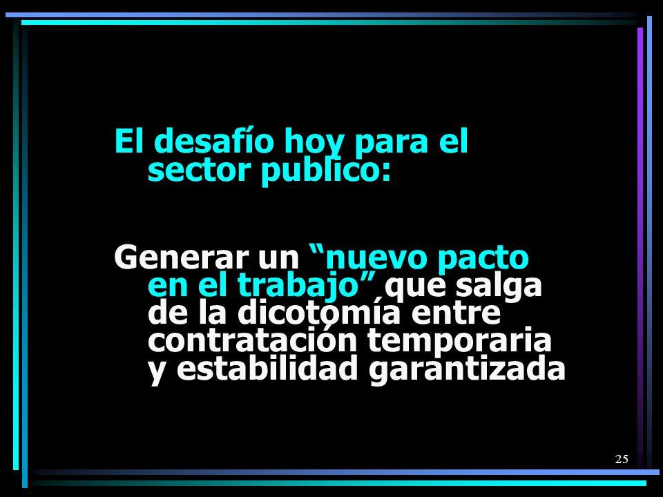 El desafío hoy para el sector publico: