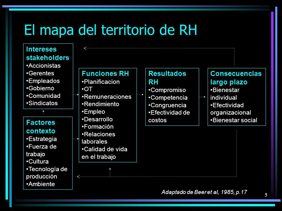 El mapa del territorio de RH