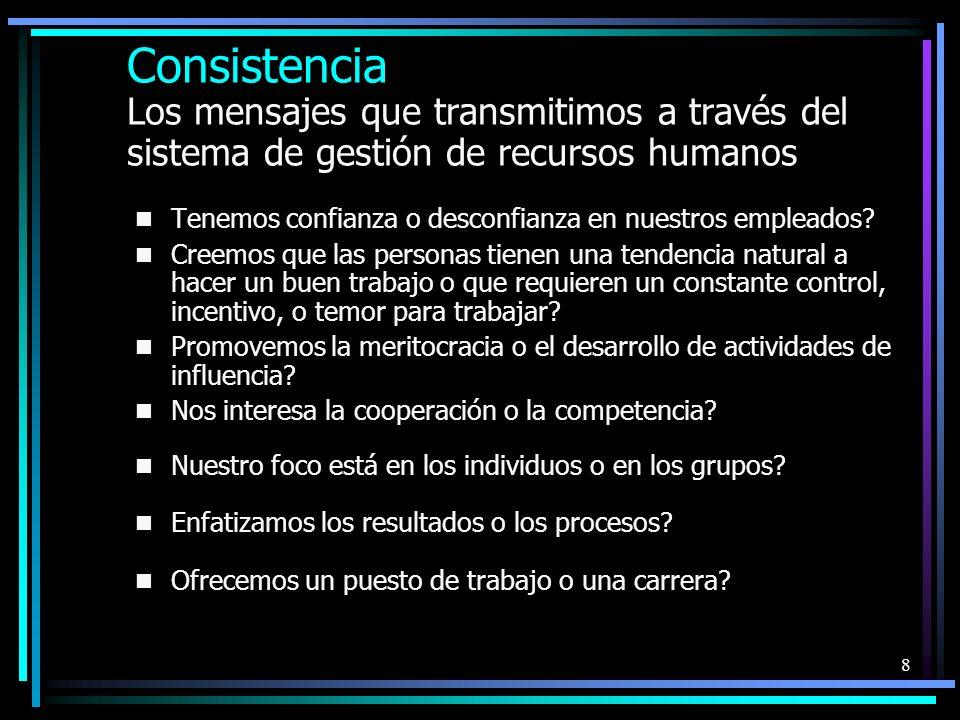 Consistencia Los mensajes que transmitimos a través del sistema de gestión de recursos humanos