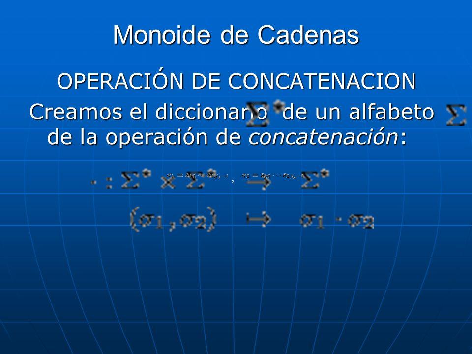 OPERACIÓN DE CONCATENACION