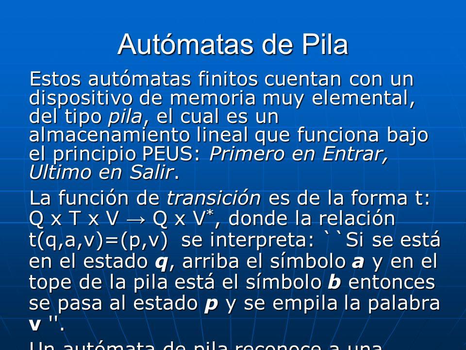 Autómatas de Pila
