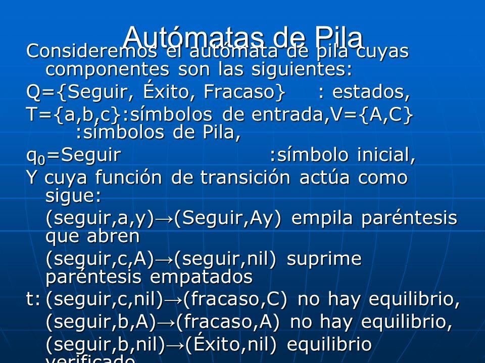 Autómatas de Pila Consideremos el autómata de pila cuyas componentes son las siguientes: Q={Seguir, Éxito, Fracaso} : estados,