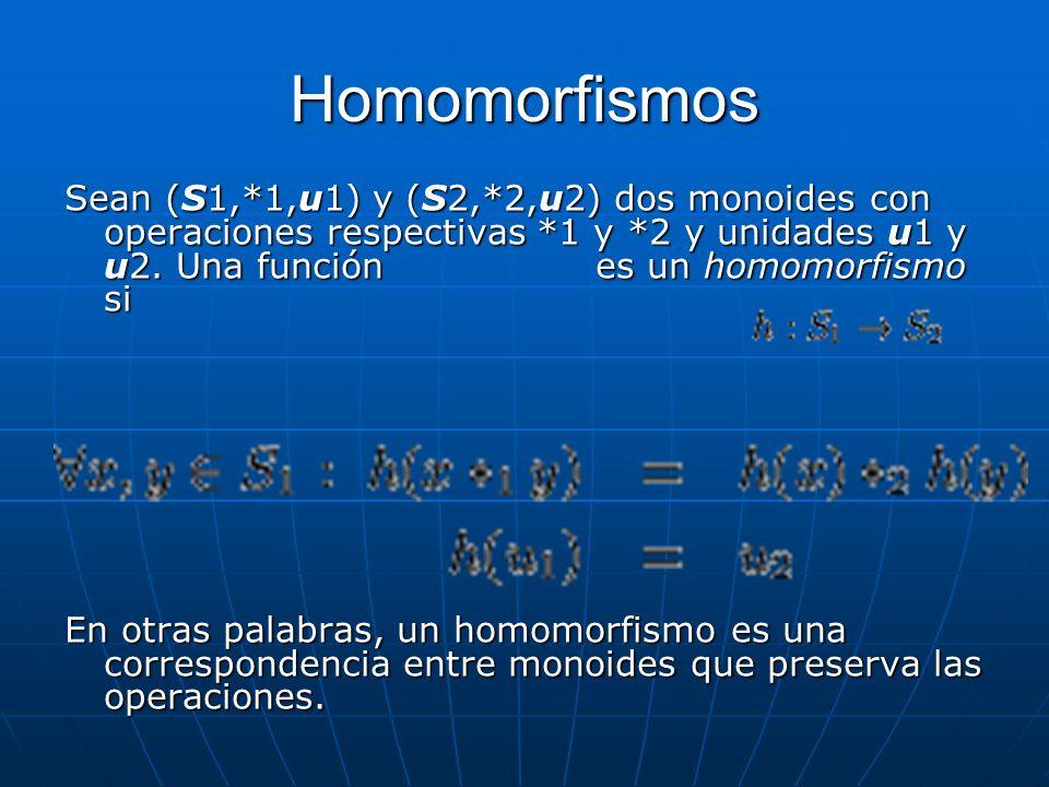 Homomorfismos