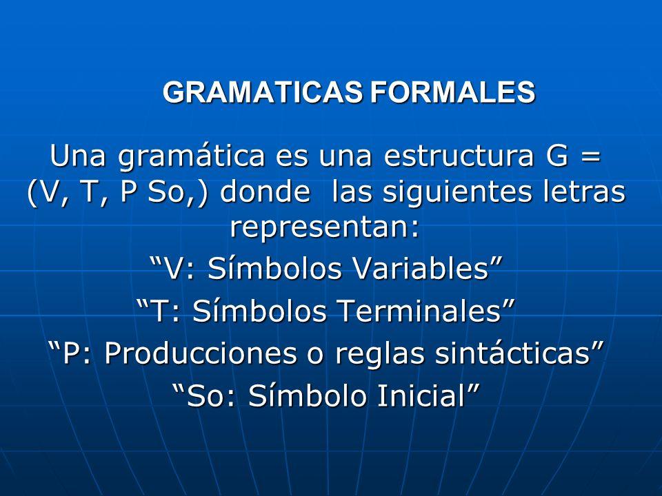 V: Símbolos Variables T: Símbolos Terminales