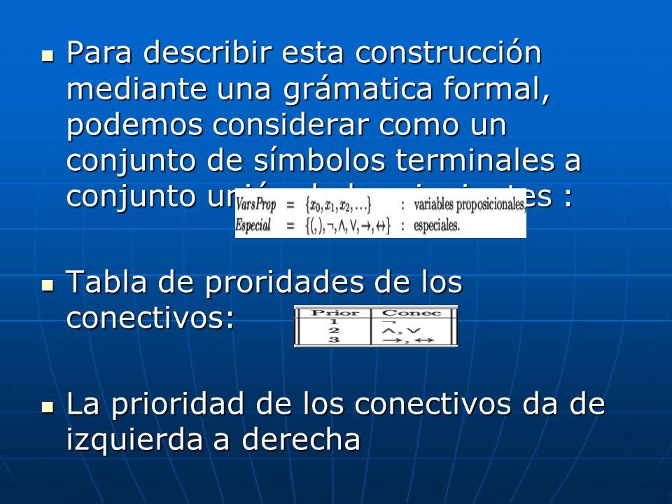Para describir esta construcción mediante una grámatica formal, podemos considerar como un conjunto de símbolos terminales a conjunto unión de los siguientes :