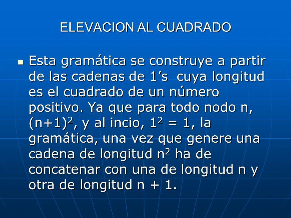 ELEVACION AL CUADRADO