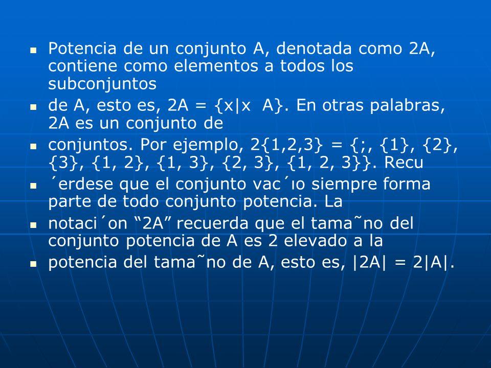 Potencia de un conjunto A, denotada como 2A, contiene como elementos a todos los subconjuntos