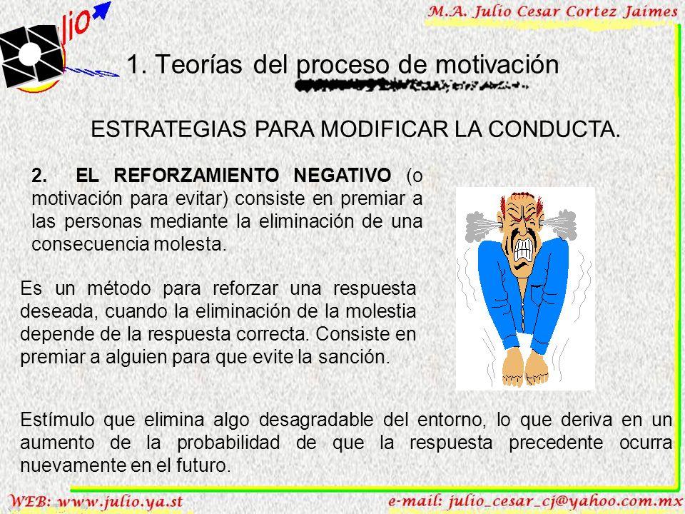 1. Teorías del proceso de motivación