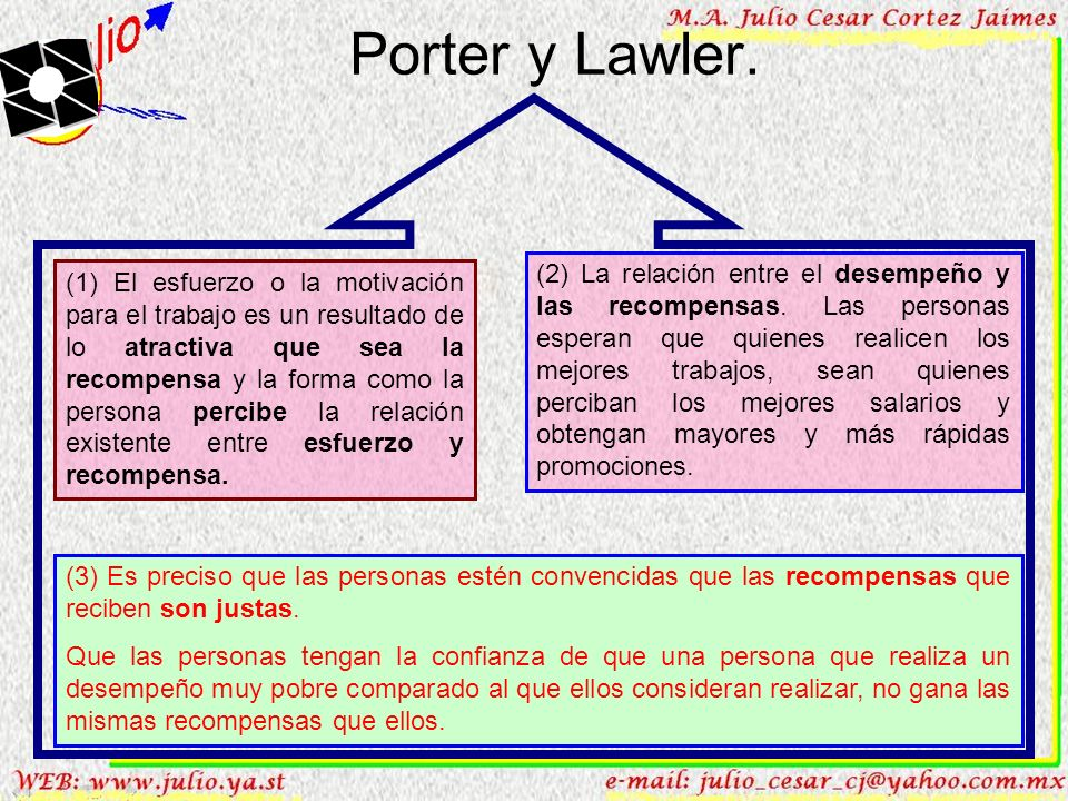Porter y Lawler.