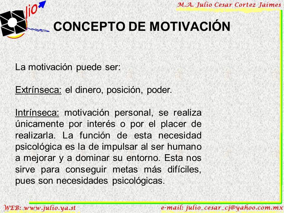 CONCEPTO DE MOTIVACIÓN