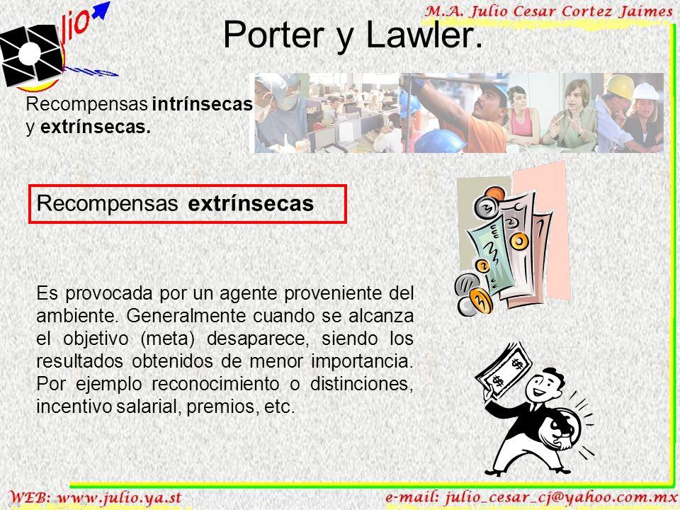 Porter y Lawler. Recompensas extrínsecas