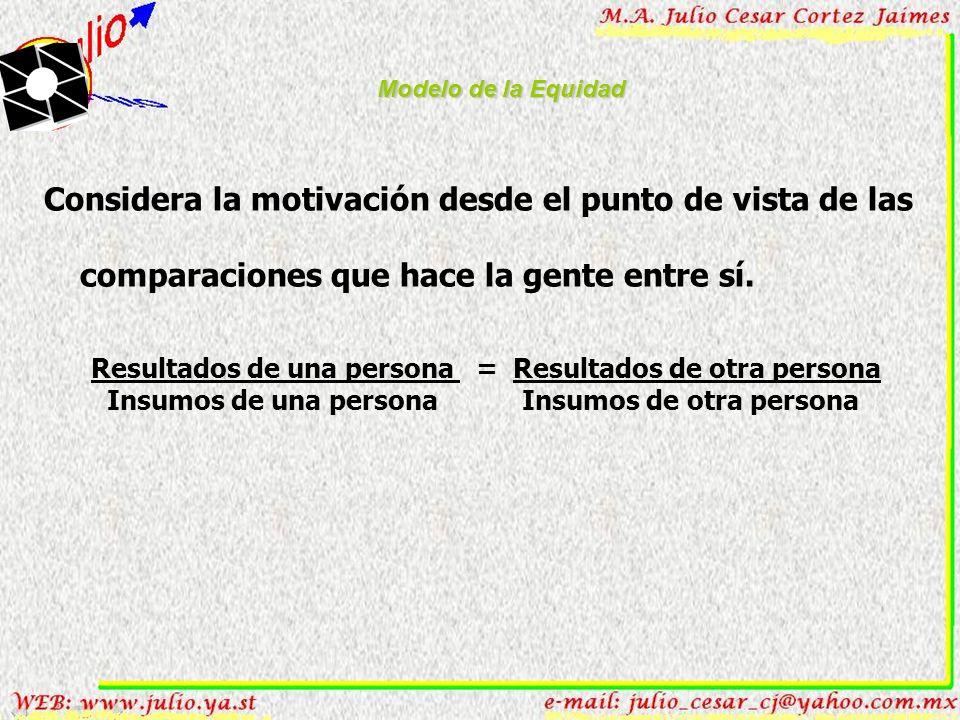 Modelo de la Equidad Considera la motivación desde el punto de vista de las comparaciones que hace la gente entre sí.