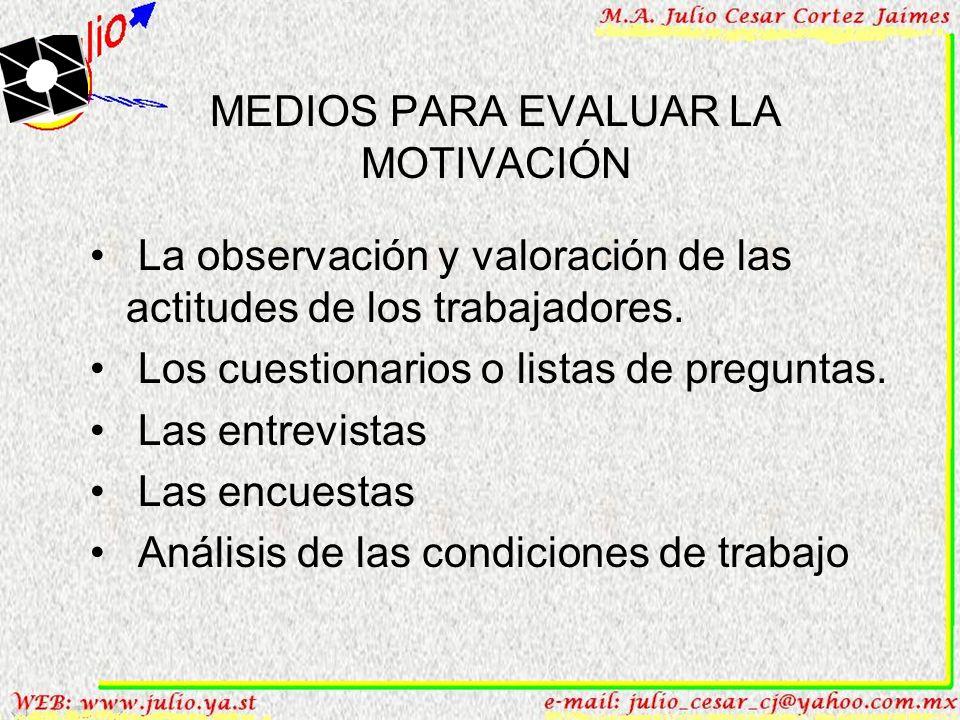 MEDIOS PARA EVALUAR LA MOTIVACIÓN