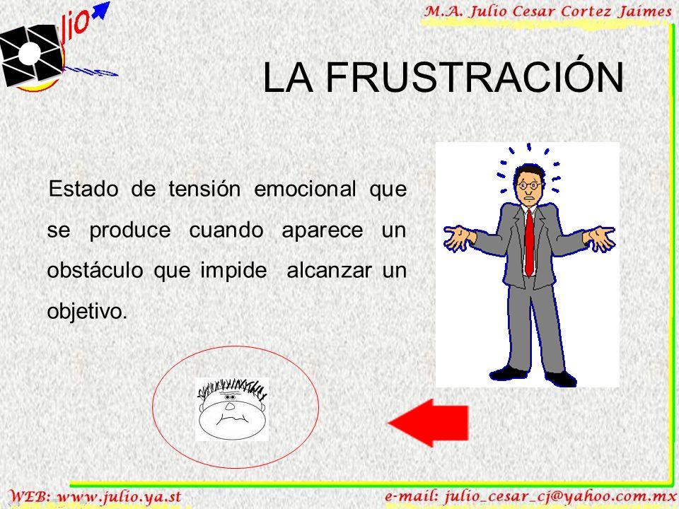 LA FRUSTRACIÓN Estado de tensión emocional que se produce cuando aparece un obstáculo que impide alcanzar un objetivo.